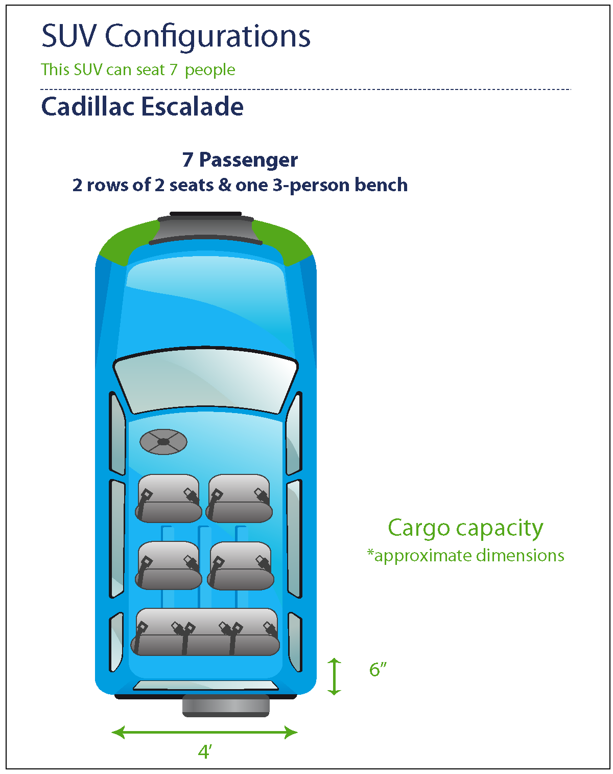 Illustration of Seating Configuration for the Cadillac Escalade for rent in Phoenix, Arizona